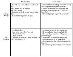 Authorization Letter To Use Documents Balance Sheet Worksheet Fioradesignstudio