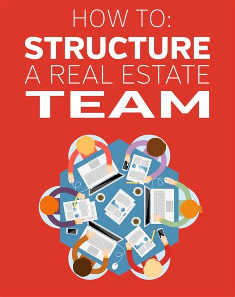 work with the best real estate team copy and send