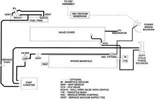 wiring diagram 2006 chrysler town and country wiring chrysler free wiring diagrams