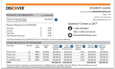 housing loan monthly billing statement statement and payments discover student loans