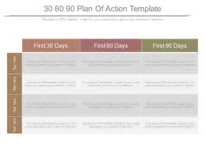 30 60 90 business plan template ppt 30 60 90 plan of template powerpoint templates