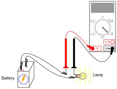 using an ammeter to measure current through a resistor ammeter usage basic concepts and test equipment electronics textbook