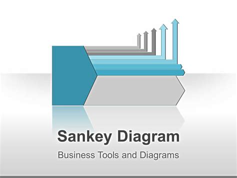 sankey diagram template sankey diagrams editable powerpoint slides