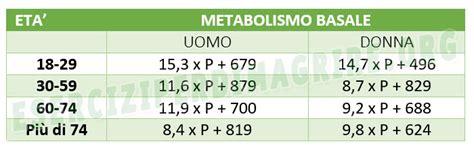 calcolo calorie alimenti giornaliere 187 come calcolare il fabbisogno calorico