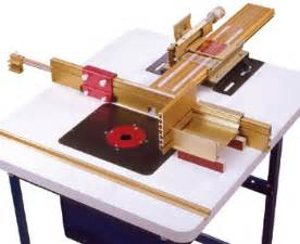 Incra jig ultra router system