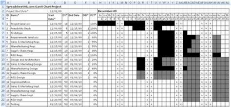 Gantt Chart Template Excel 2010 Free Critical Path Pert Chart Gantt And Exle Excel Free Blank Pert Chart Template