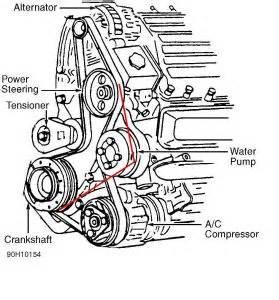 2000 Buick Lesabre Serpentine Belt 1992 Buick Century Serpentine Belt Engine Mechanical