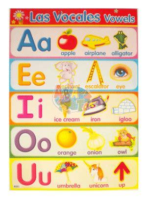 imagenes en ingles con las vocales aprende las vocales en ingl 233 s learn the vowels in english