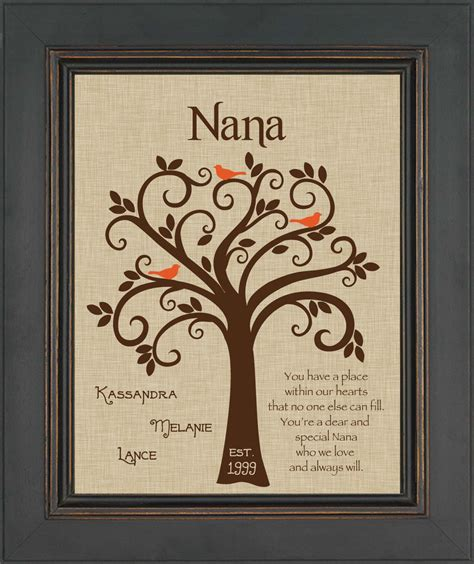 grandma gift nana personalized print custom gift for