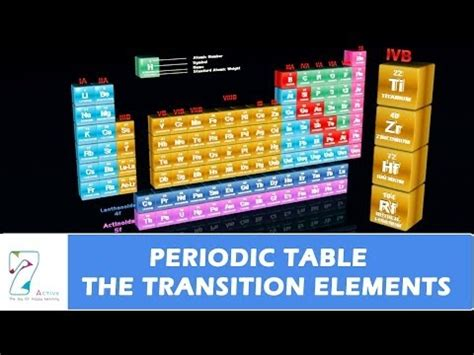 Ammonium On The Periodic Table by Periodic Tabe Transition Element In Periodic Table Melting