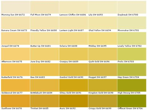 paint color wheel sherwin williams sherwin williams paint color 2017 grasscloth wallpaper