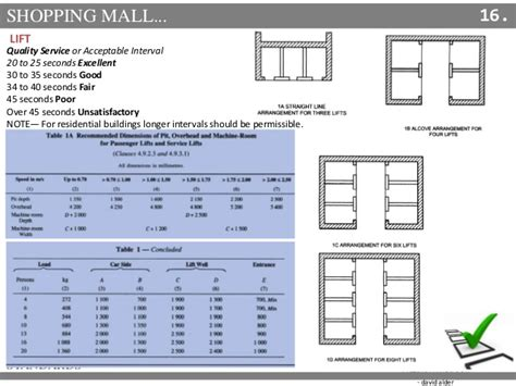 Calculate Area Of Room shopping mall