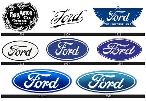 logo ford ford logo meaning and history models cars