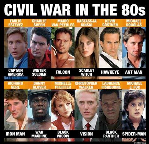 american actors of the 80s if captain america civil war was in different decades