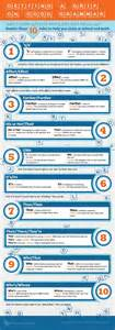 Resume Grammar Tips 10 Tips To Get A Grip On Resume Grammar Infographic Avidcareerist
