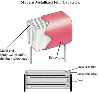 mica capacitor diagram untitled page iequalscdvdt