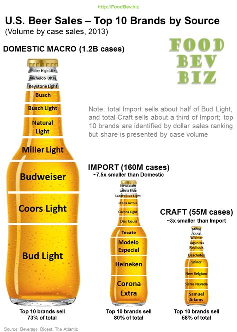 Alcohol Content Of Bud Light By State Mouthtoears Com