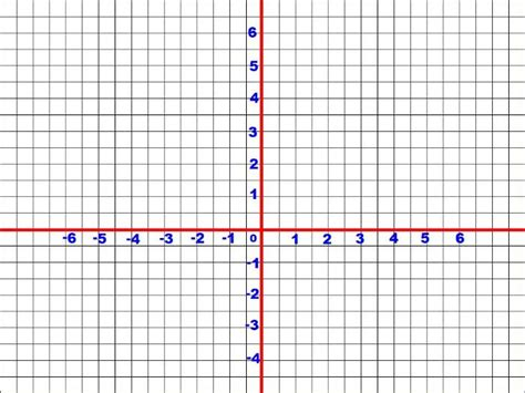 printable graph paper ks2 four quadrant graph by paulshefford teaching resources tes