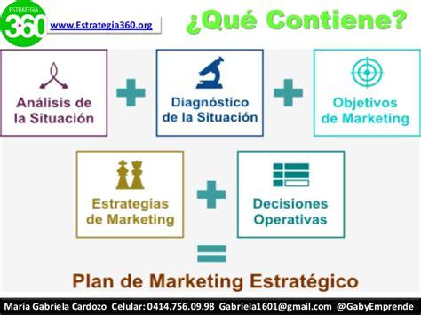 modelo de un plan de marketing estrategico plan estrat 233 gico de mercadeo 2015