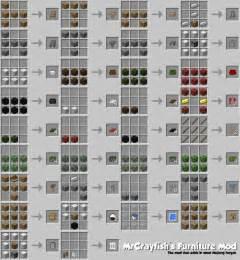 furniture mod 1 12 1 1 11 2 1 10 2 1 9 4 6minecraft