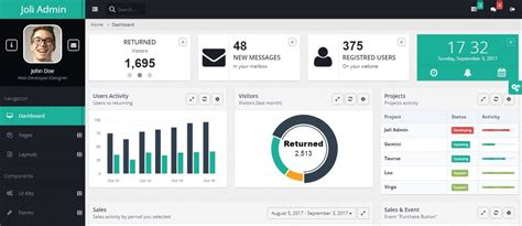 12 best free angularjs admin dashboard themes on air code