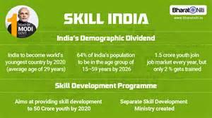 Contempory Home skill india bharat niti