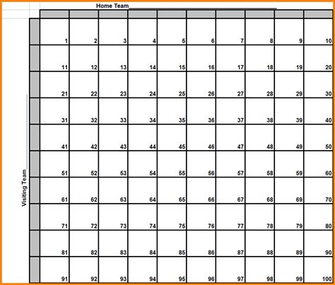 football squares template football squares 10x10 with