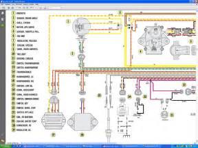 yamaha rhino electrical wiring diagram 2004 yamaha rhino 660 wiring diagram wiring diagram