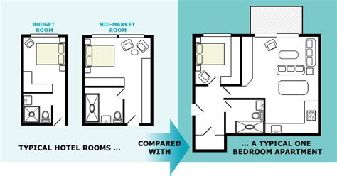 floor plan of gaur city suites service apartments 1st gol compare southton hotel rooms with serviced apartments