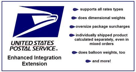Usps Description by Usps Integration
