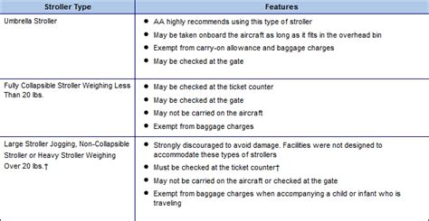 american baggage fees american airlines baggage fees 2015 airline baggage fees com
