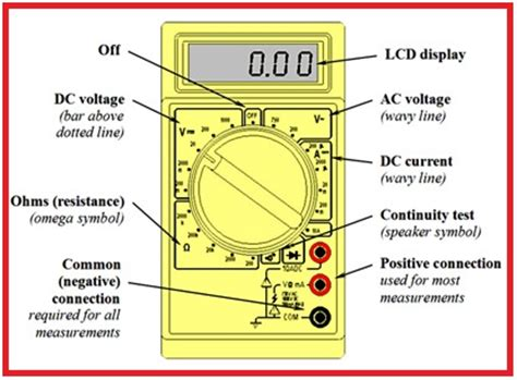 how to use a multimeter on house wiring how to use a digital multimeter eee community
