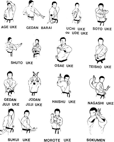 design pattern kata 354 best karate images on pinterest marshal arts combat