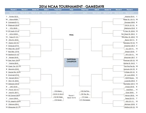 march madness 2014 ncaa mens tournament bracket quotes about march madness ncaa quotesgram