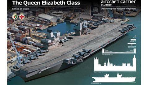 Pesanan Elizabeth militer nkri menimbang tawaran hms elizabeth class