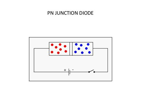 pn junction diode basics how pn junction diode detect the litude modulated signals 28 images what is a diode tutorial