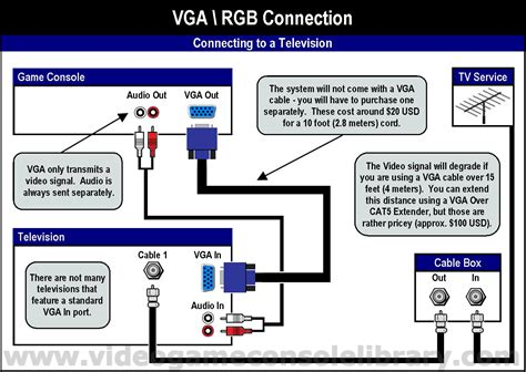 vga to component wiring diagram vga to component wiring diagram gallery diagram design ideas