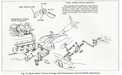 service manuals schematics 1968 chevrolet camaro transmission control steve s camaro parts 1967 camaro parts steve s camaro