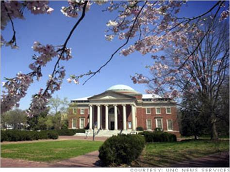 Unc Chapel Hill Mba Review by B Schools With Entrepreneurial Flair Of