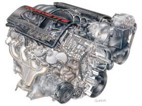 Chevrolet Lt1 Engine 301 Moved Permanently