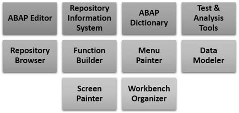 tutorialspoint sap abap sap quick guide
