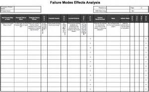 free fmea template the reader