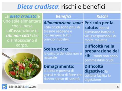 reflusso gastroesofageo dieta alimentare dieta crudista 249 di esempio benefici e controindicazioni