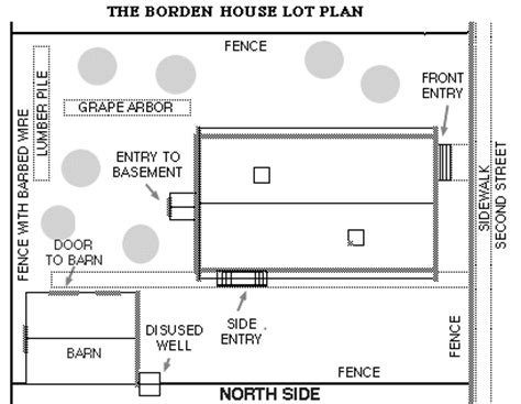layout of lizzie borden house the vigilant discussion forums lizzie borden took an axe