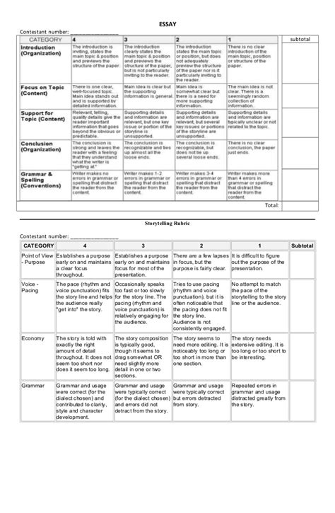 Essay Storytelling by Rubric Essay Storytelling 2014 03 23 01 23 33 Utc