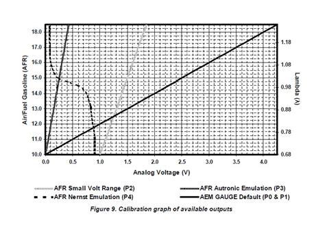 aem wideband wiring diagram