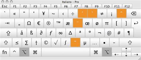 lettere speciali tastiera come si fa ad inserire caratteri speciali con la tastiera