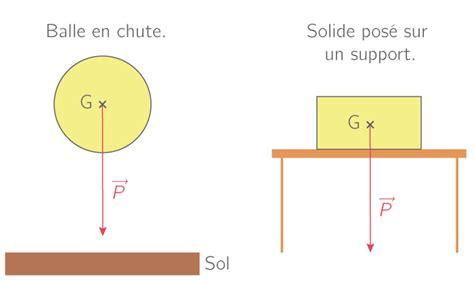 diagramme objet interaction boule de petanque la gravitation universelle cours physique chimie kartable