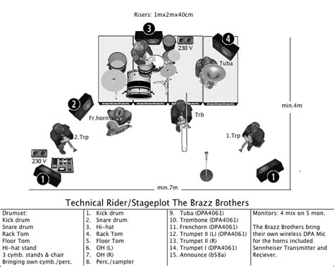 technical rider template band technical rider the brazz brothers