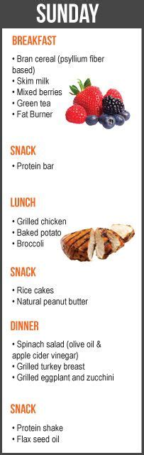 healthy fats for getting ripped loss diet building meal plan and get ripped on